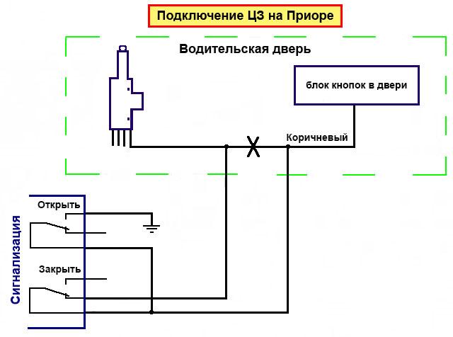 как подключить к центральному замку рено сндеро модуль комфорта. г.иваново автошкола ул. ташкентская.