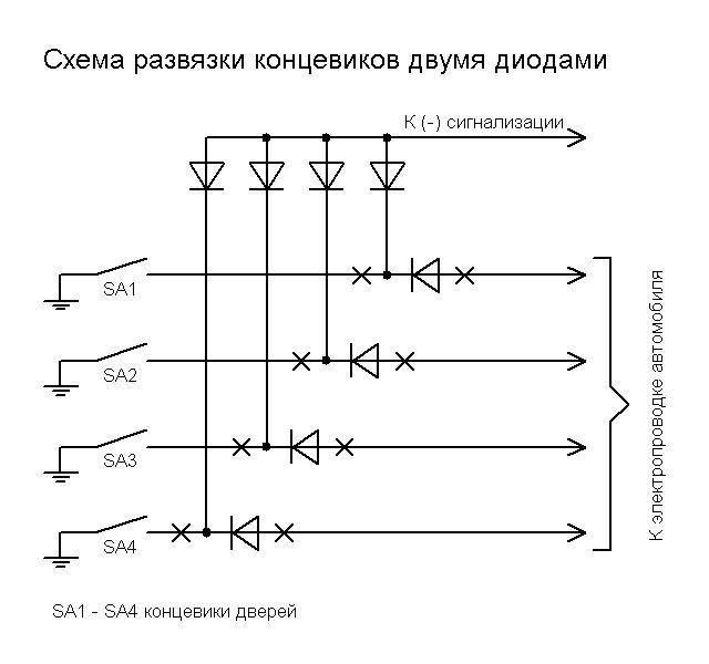 схема подключения стартера - Схемы.